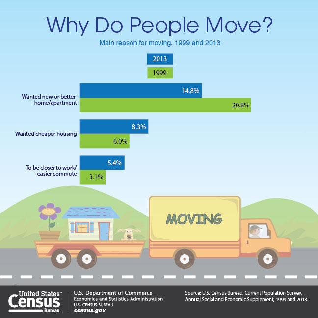 cb14-109_moving_graphic (1)